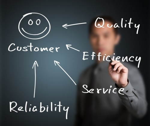 3 Methods To Implement Effective and Value Priced CRM In Your Business.