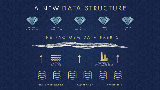 FG - A New Data Structure (1)