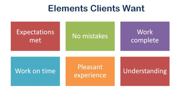 4 Reasons Why You Aren't Attracting High Paying Clients